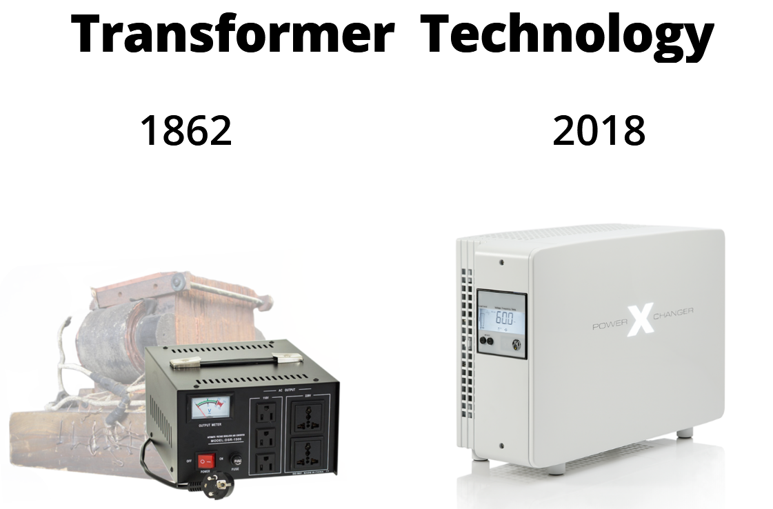 Transformer Technology – Why Frequency Matters